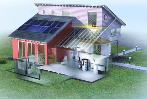 Cum aleg panoul solar